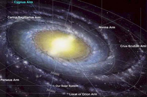 milky-way-earth-location-Universe-today_02